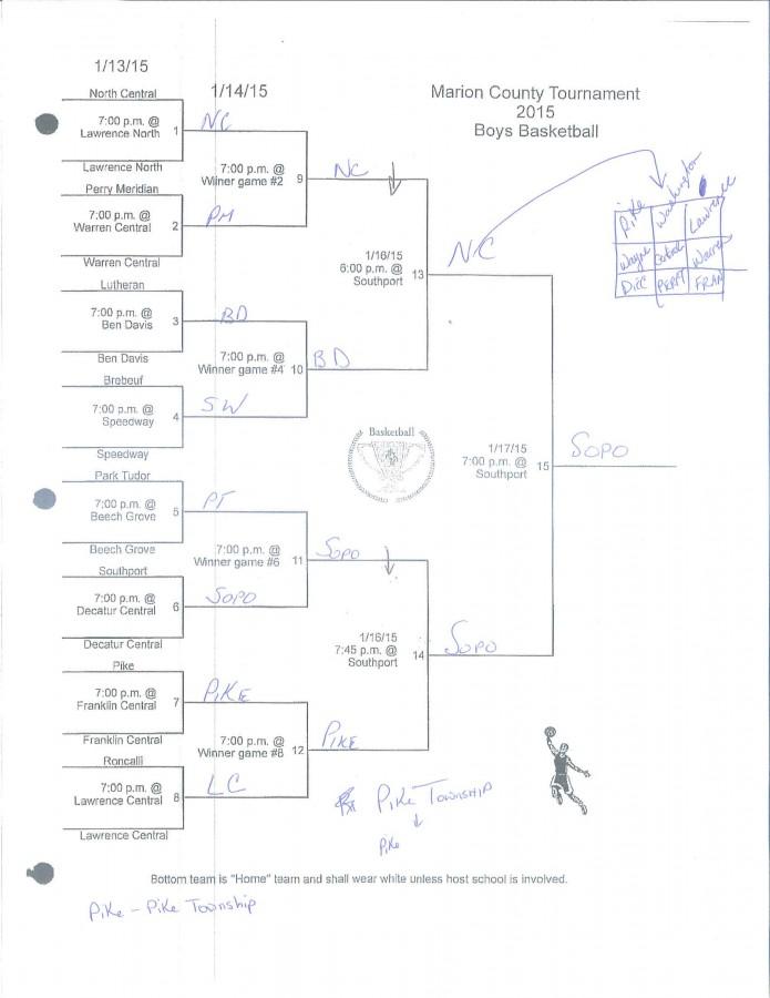 Sports+editor%27s+county+tournament+bracket