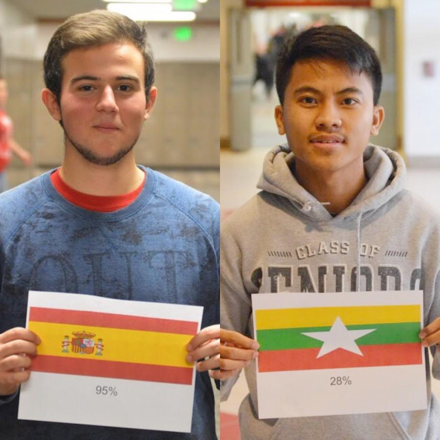 Junior Manuel Combarro and Senior Liang Sung hold up their birth country's flag with the percentage of freedom that country is said to have, according to freedomhouse.org. Combarro is from Spain and Sung is from Burma.