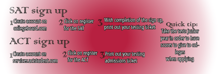 This is a description of how to take the SAT and ACT.