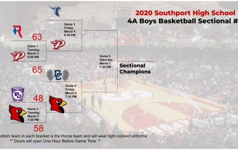 Cards breeze by Ben Davis in the first round of sectionals