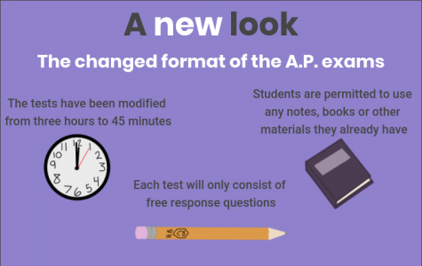 AP exam changes