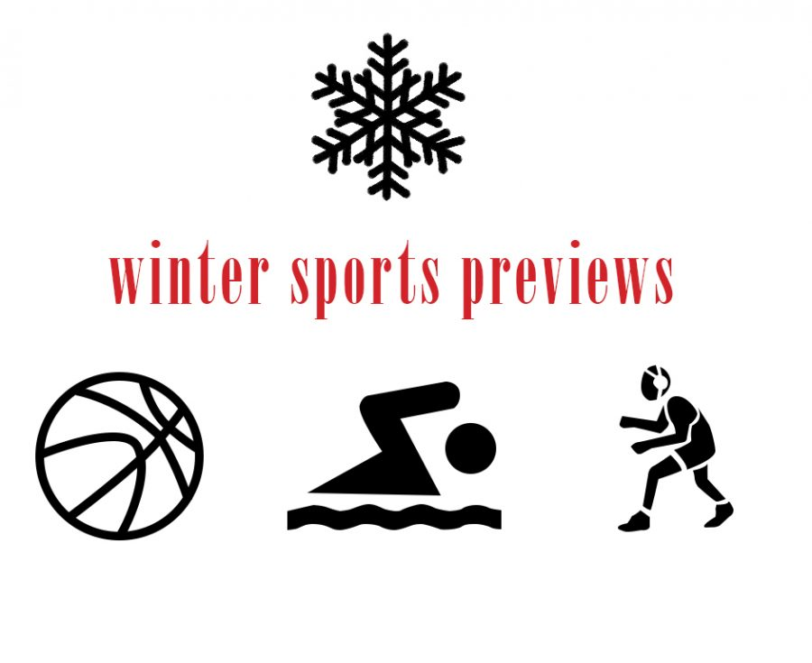 Winter previews: What's in the cards?