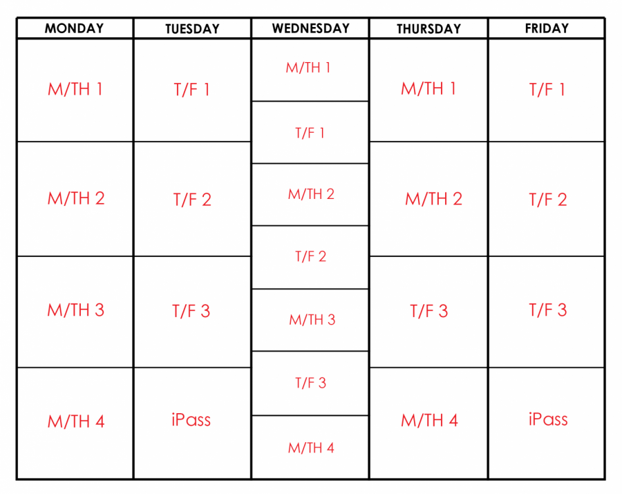 SHS administrators have a new schedule for next year in the works. According to Principal Brian Knight, this schedule will provide more consistency for students.